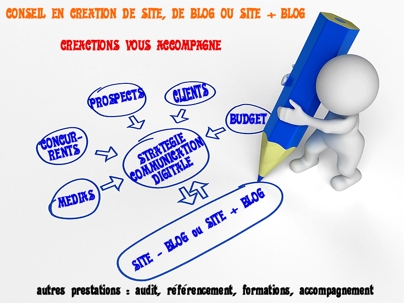 conseil en creation de site et blog - audit et formation creactions